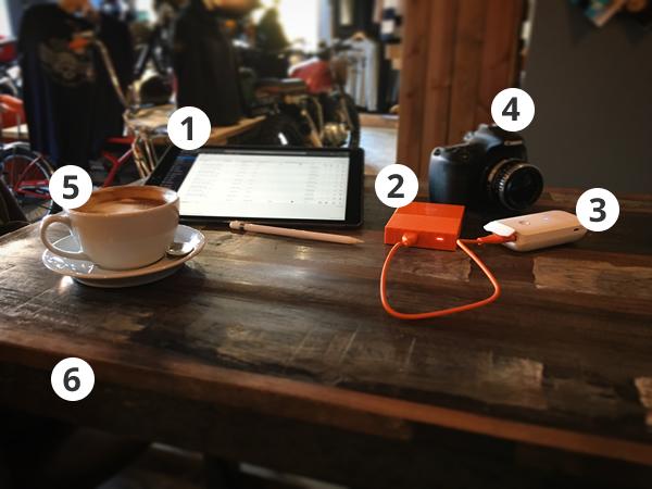 Working Remotely - Image Key